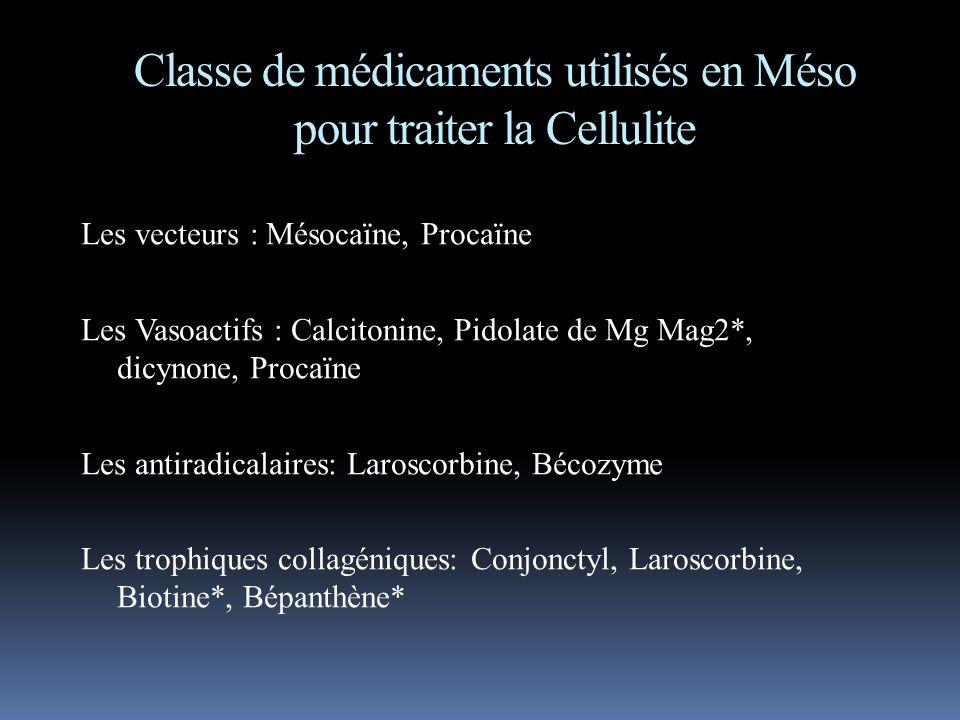Classe de médicaments utilisés en Méso pour traiter la Cellulite
