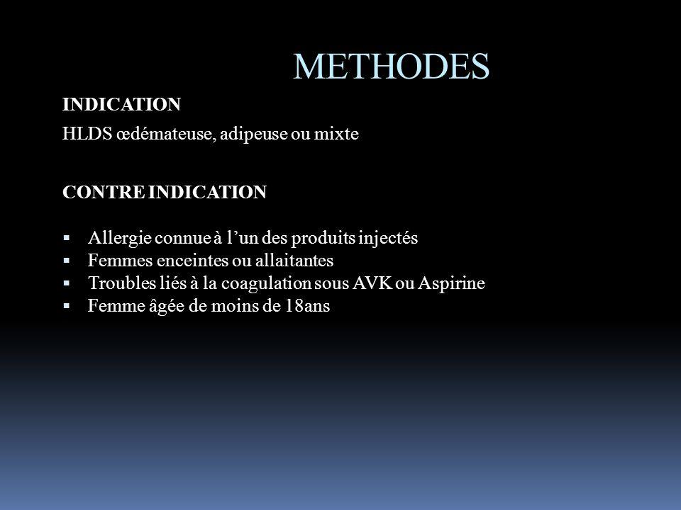 METHODES INDICATION HLDS œdémateuse, adipeuse ou mixte