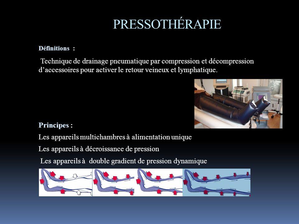 Définitions : PRESSOTHÉRAPIE