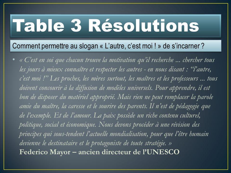 Table 3 Résolutions Comment permettre au slogan « L'autre, c'est moi ! » de s'incarner