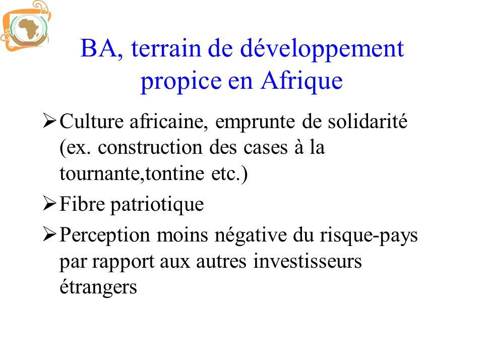 BA, terrain de développement propice en Afrique