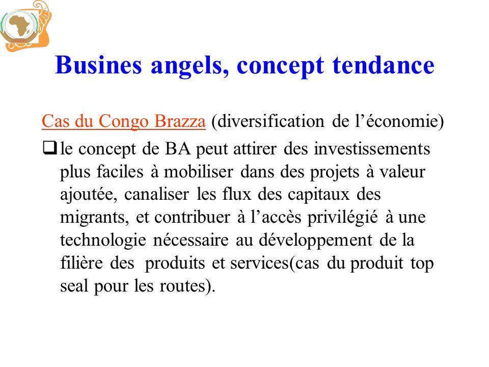 Busines angels, concept tendance