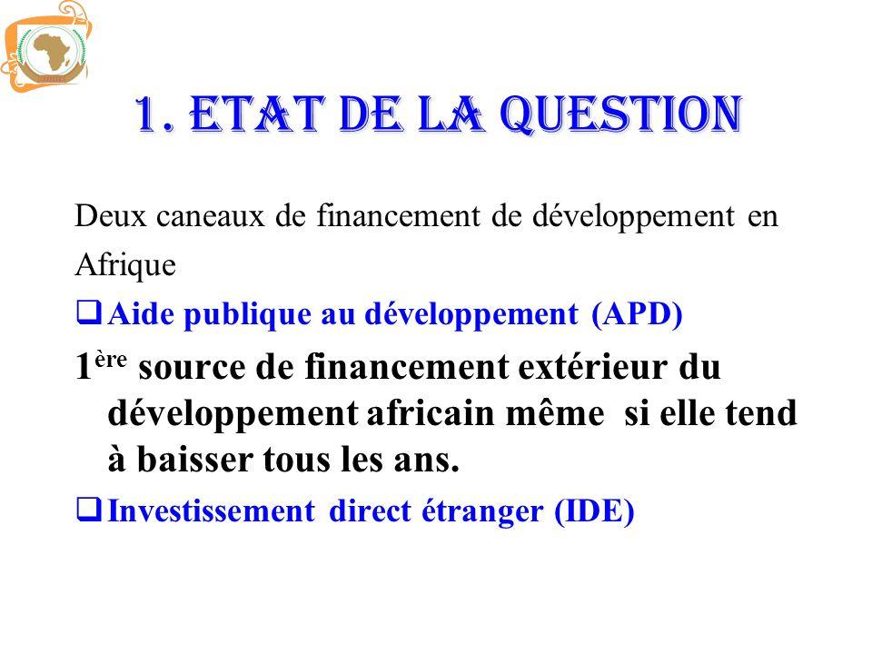 1. ETAT DE LA QUESTION Deux caneaux de financement de développement en. Afrique. Aide publique au développement (APD)