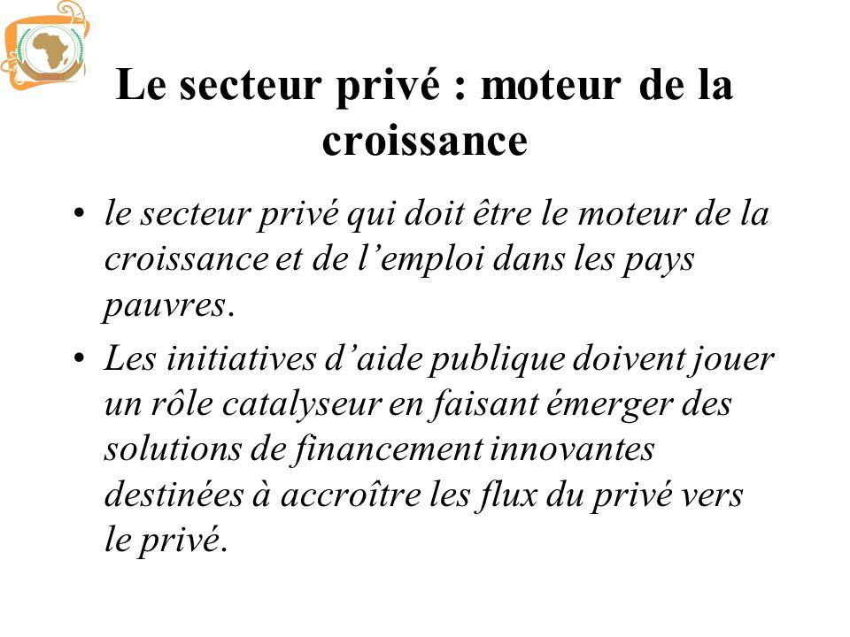 Le secteur privé : moteur de la croissance