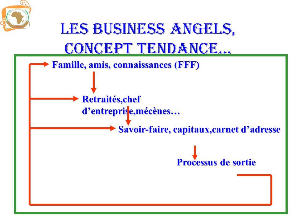 Les business angels, concept tendance…