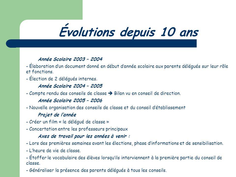 Évolutions depuis 10 ans Année Scolaire 2003 – 2004
