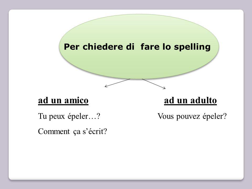 Per chiedere di fare lo spelling