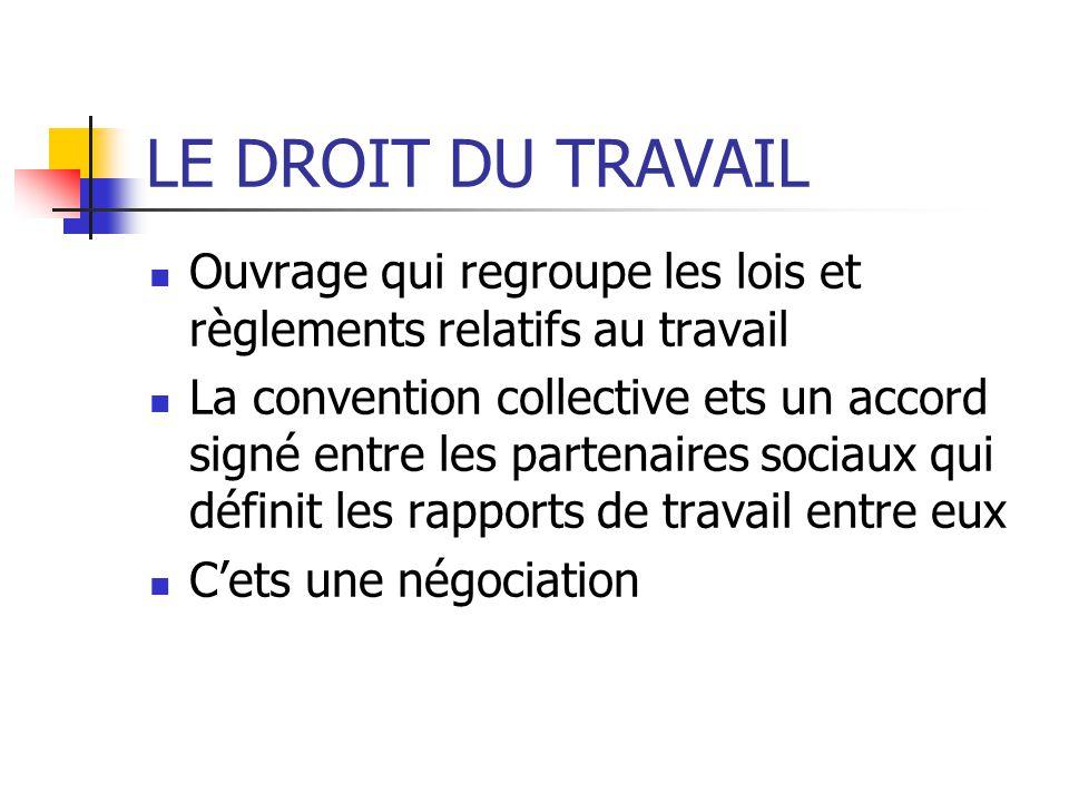 LE DROIT DU TRAVAIL Ouvrage qui regroupe les lois et règlements relatifs au travail.