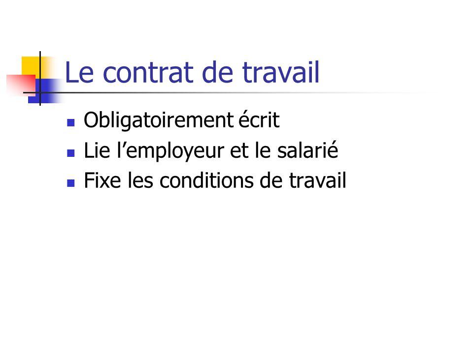 Le contrat de travail Obligatoirement écrit