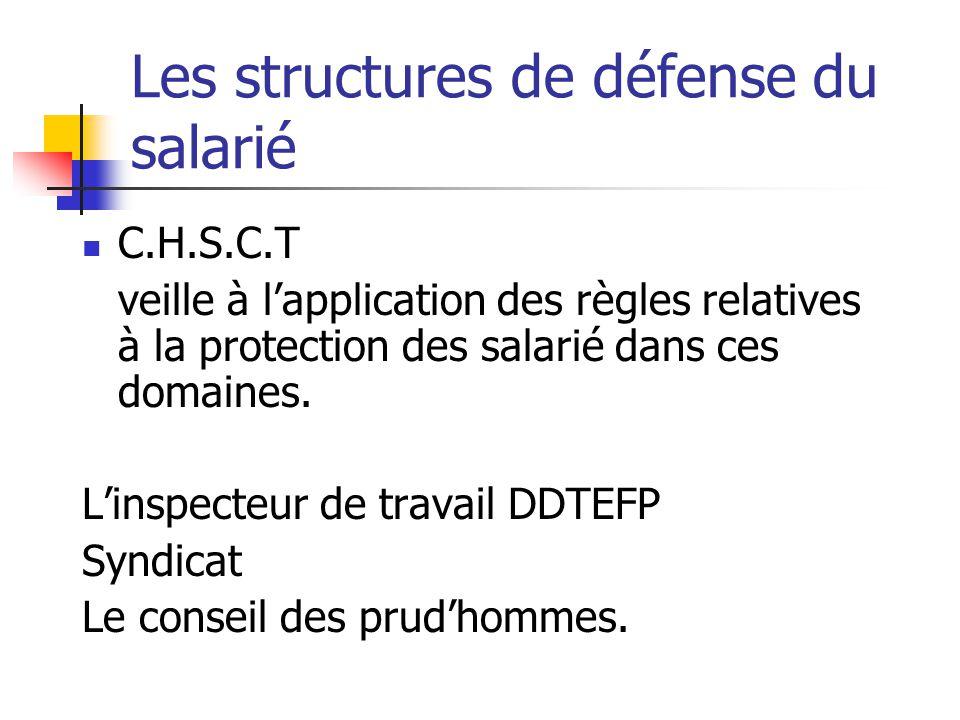 Les structures de défense du salarié
