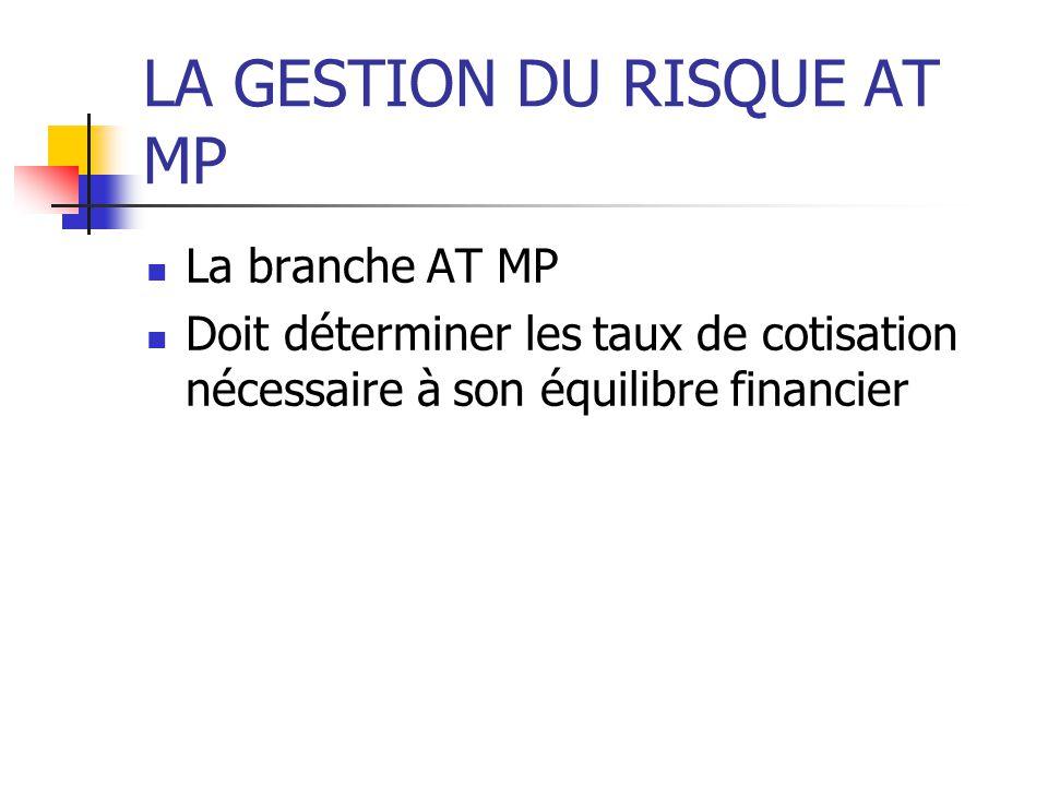 LA GESTION DU RISQUE AT MP