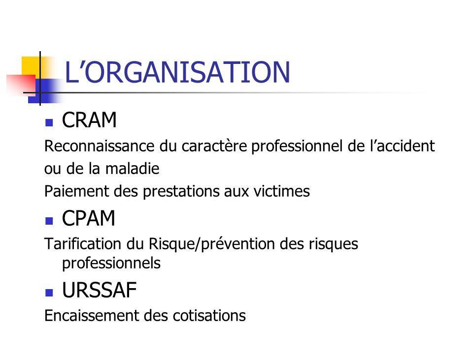 L'ORGANISATION CRAM CPAM URSSAF