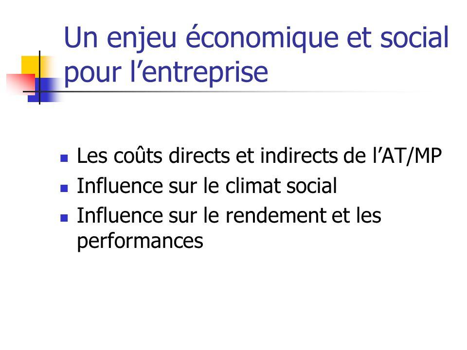 Un enjeu économique et social pour l'entreprise