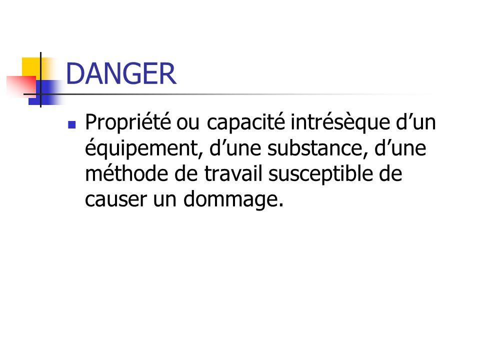 DANGER Propriété ou capacité intrésèque d'un équipement, d'une substance, d'une méthode de travail susceptible de causer un dommage.