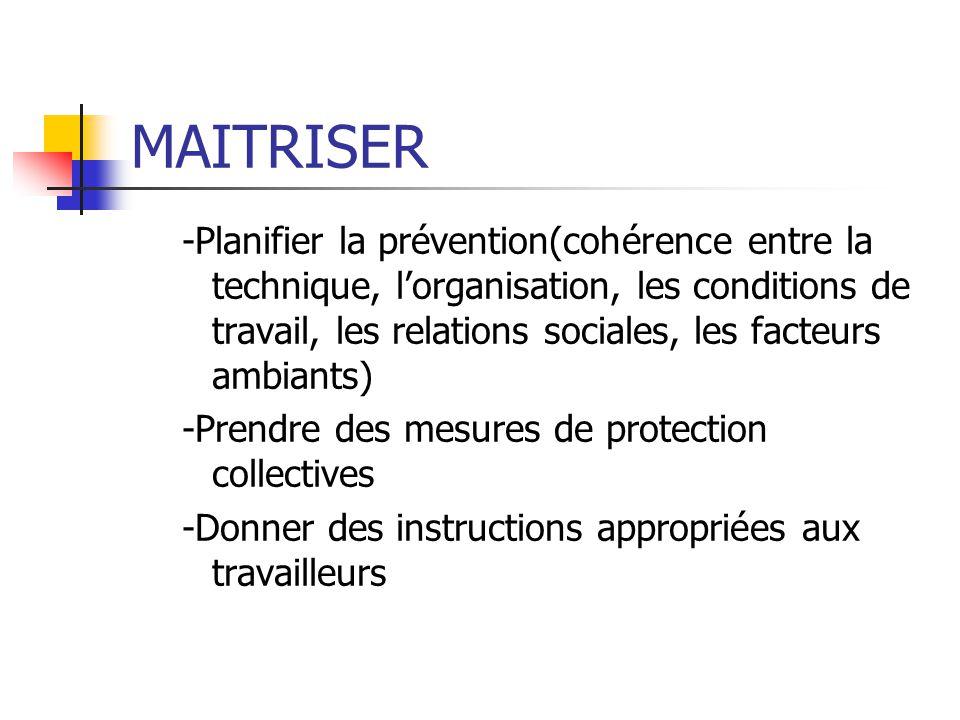 MAITRISER