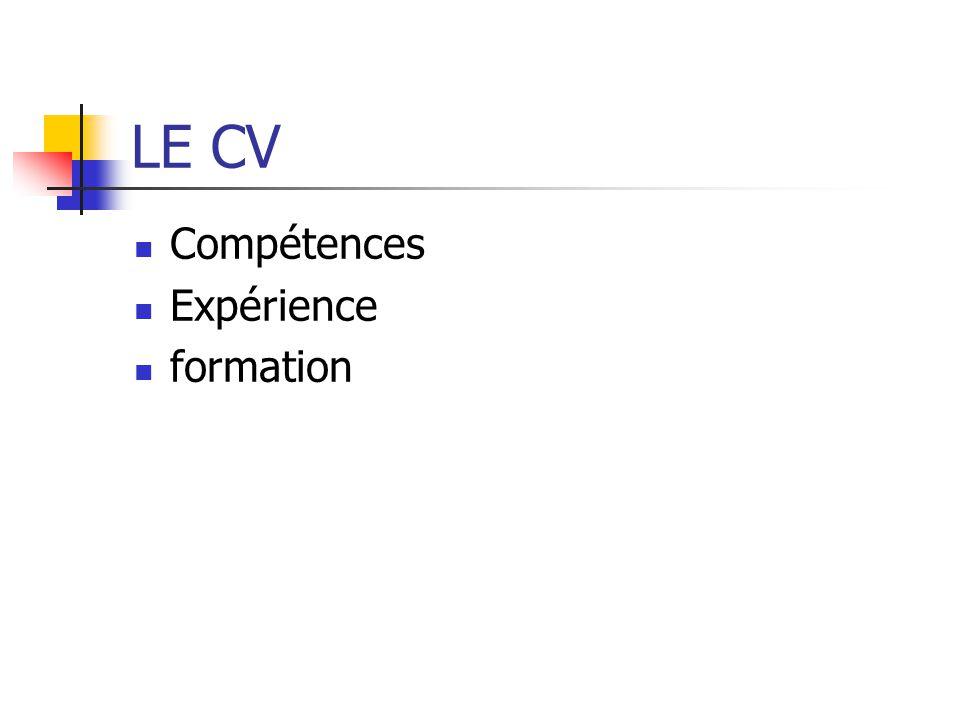 LE CV Compétences Expérience formation