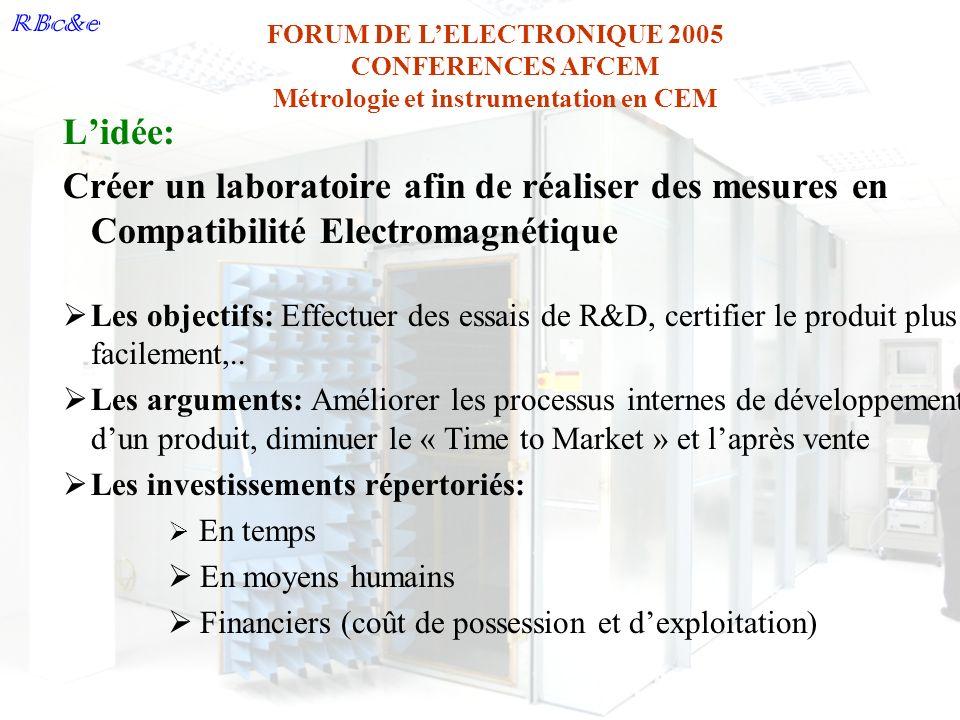 L'idée: Créer un laboratoire afin de réaliser des mesures en Compatibilité Electromagnétique.