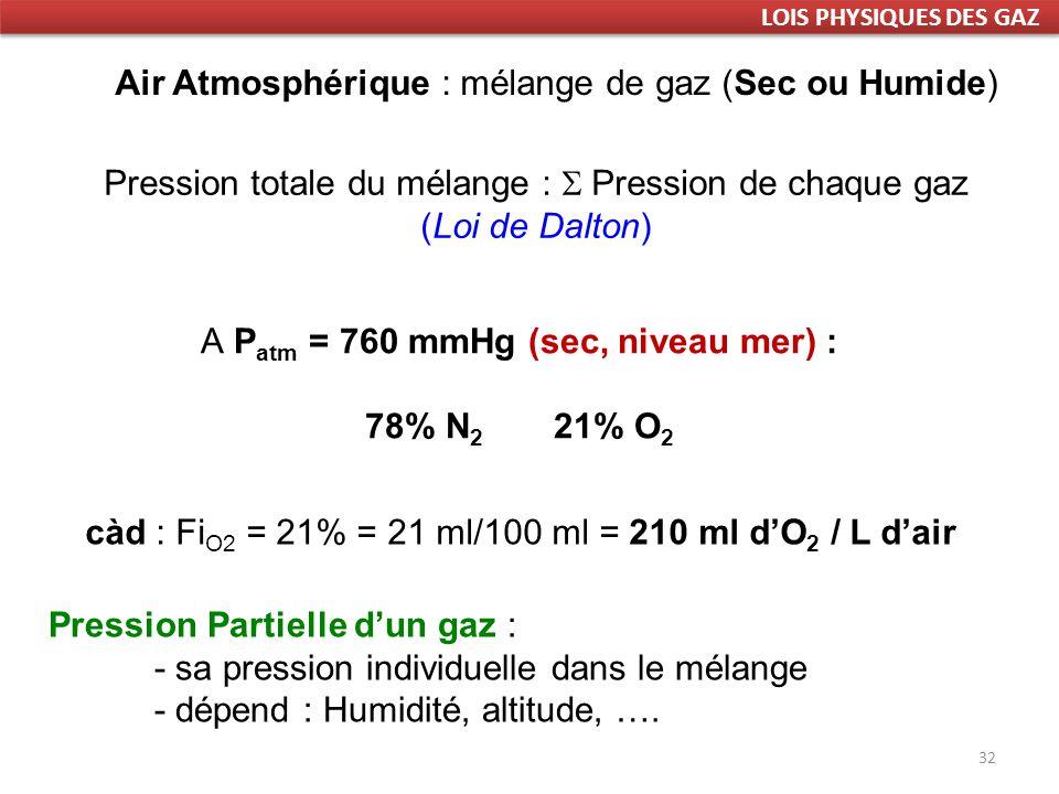 Air Atmosphérique : mélange de gaz (Sec ou Humide)