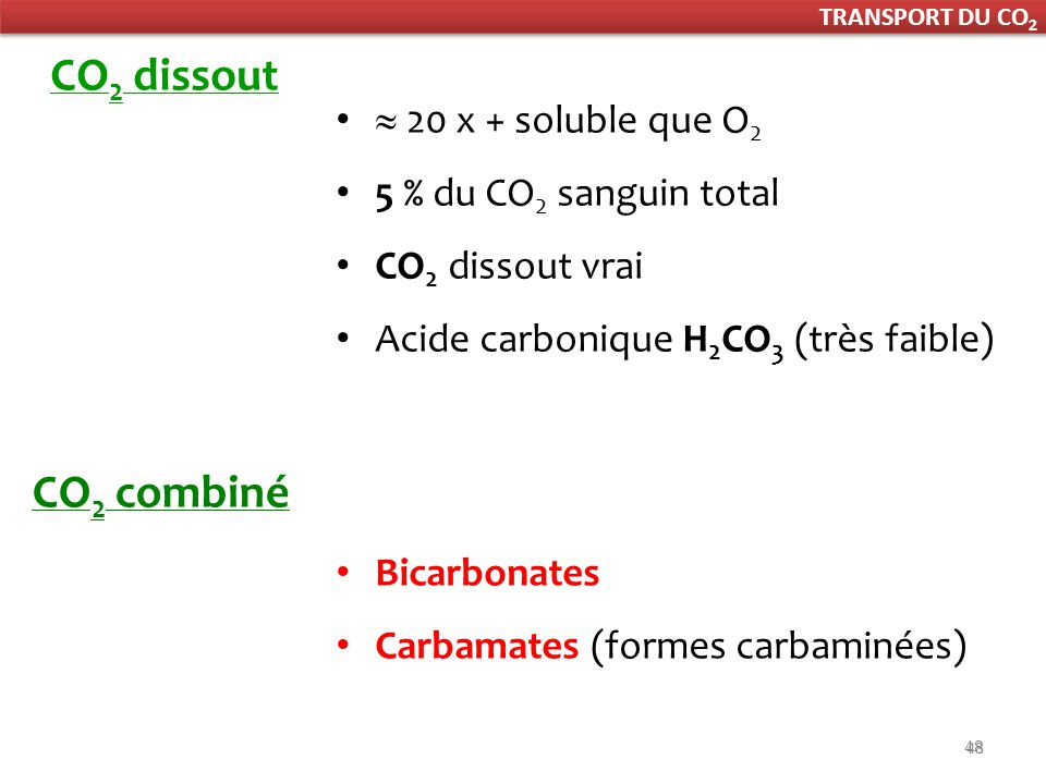 CO2 dissout CO2 combiné  20 x + soluble que O2