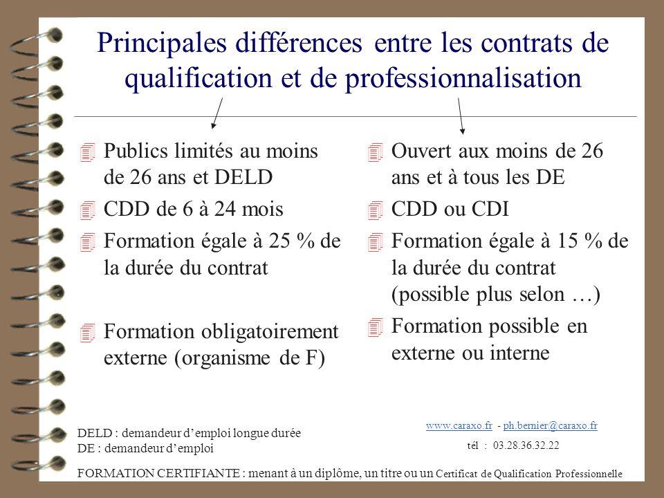 www.caraxo.fr - ph.bernier@caraxo.fr
