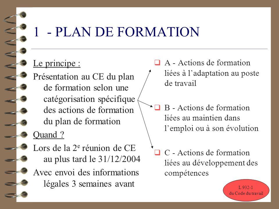 1 - PLAN DE FORMATION