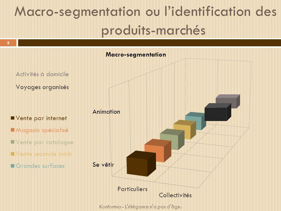 Macro-segmentation ou l'identification des produits-marchés