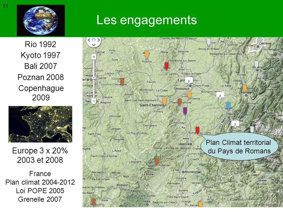 Les engagements Rio 1992 Kyoto 1997 Bali 2007 Poznan 2008