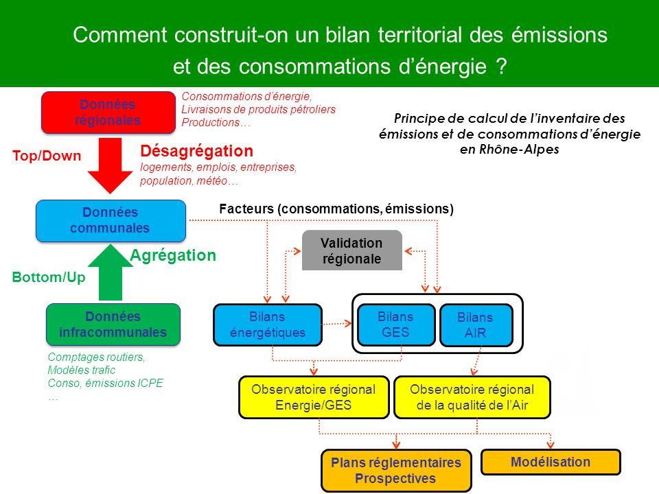 Comment construit-on un bilan territorial des émissions et des consommations d'énergie