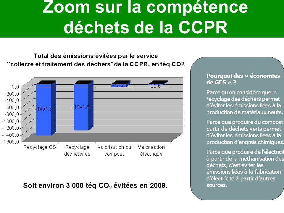 Zoom sur la compétence déchets de la CCPR