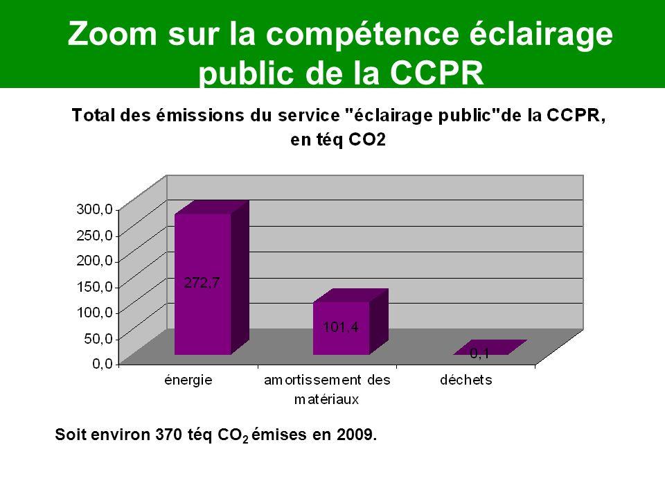 Zoom sur la compétence éclairage public de la CCPR