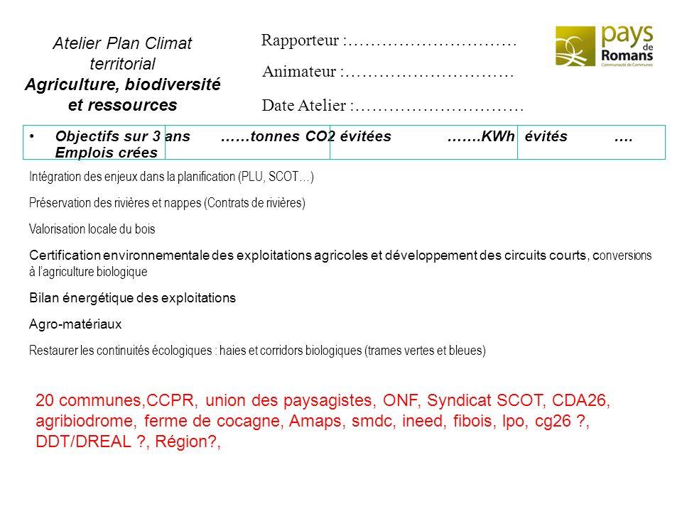 Rapporteur :…………………………