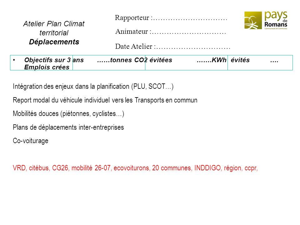 Atelier Plan Climat territorial Déplacements