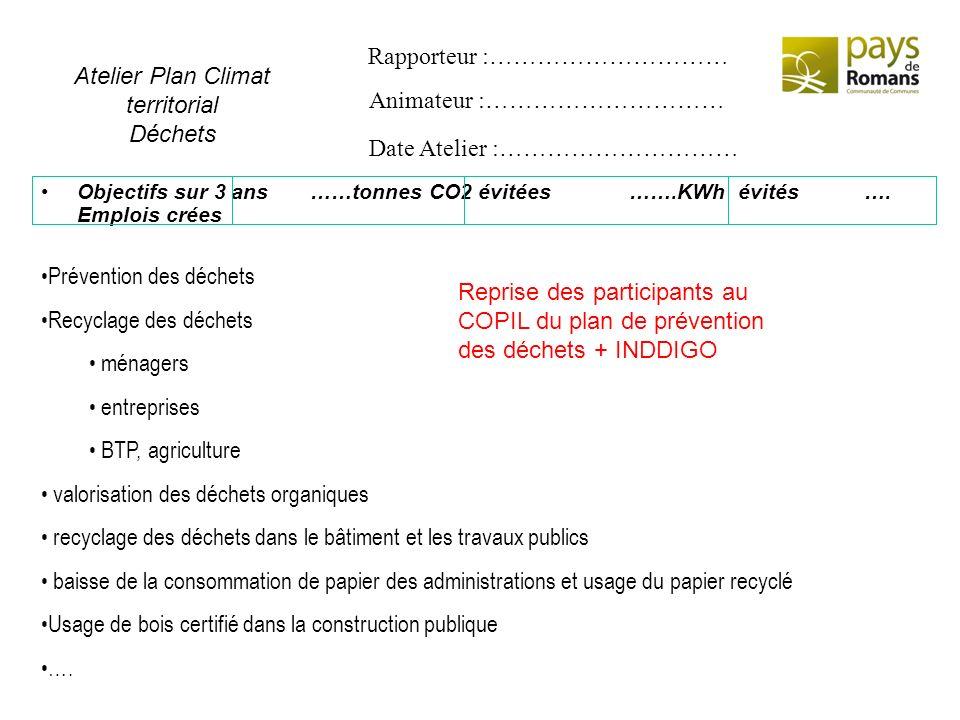 Atelier Plan Climat territorial Déchets