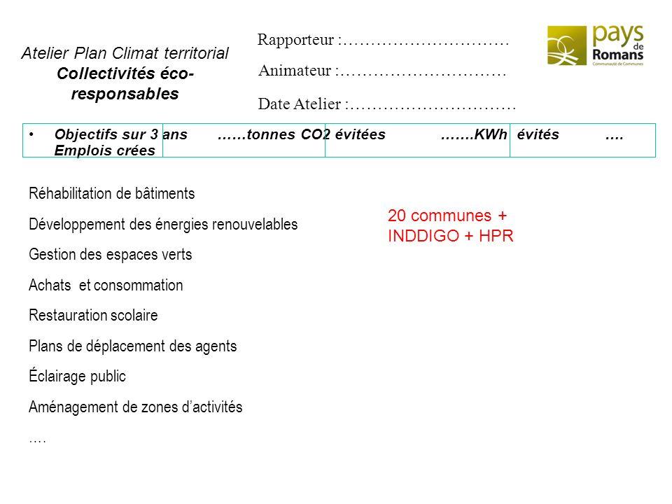 Atelier Plan Climat territorial Collectivités éco-responsables