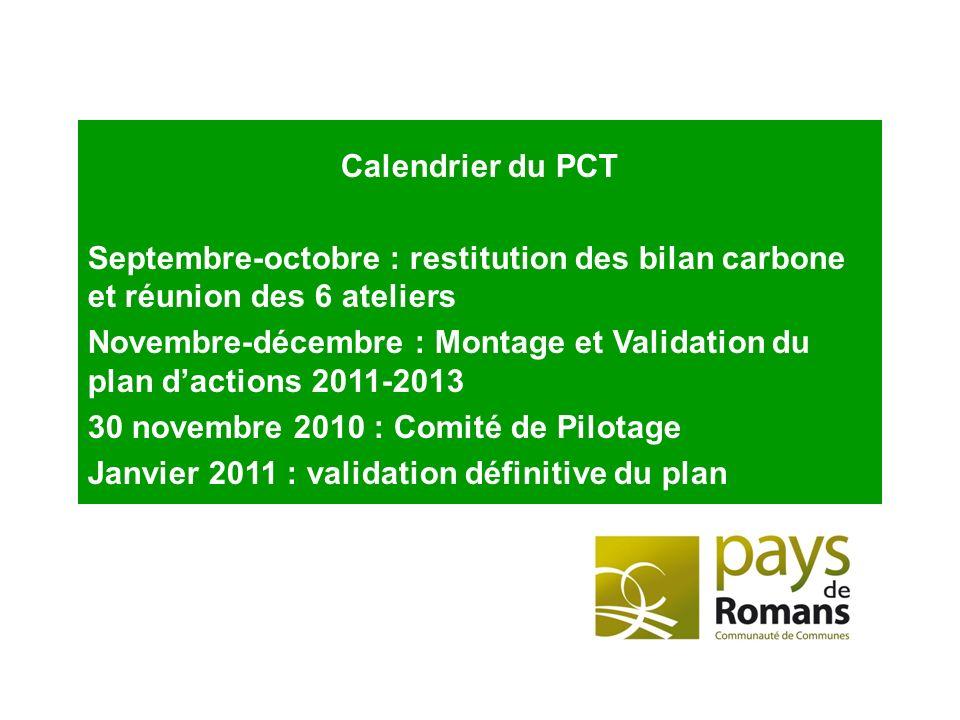 Calendrier du PCT Septembre-octobre : restitution des bilan carbone et réunion des 6 ateliers.