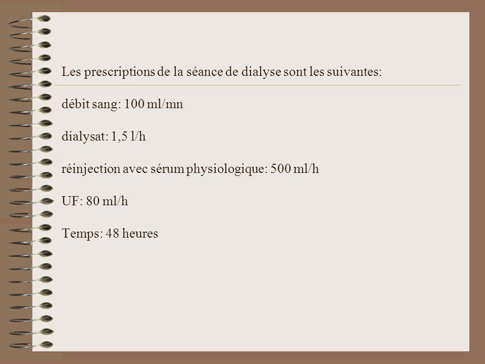 Les prescriptions de la séance de dialyse sont les suivantes: débit sang: 100 ml/mn dialysat: 1,5 l/h réinjection avec sérum physiologique: 500 ml/h UF: 80 ml/h Temps: 48 heures