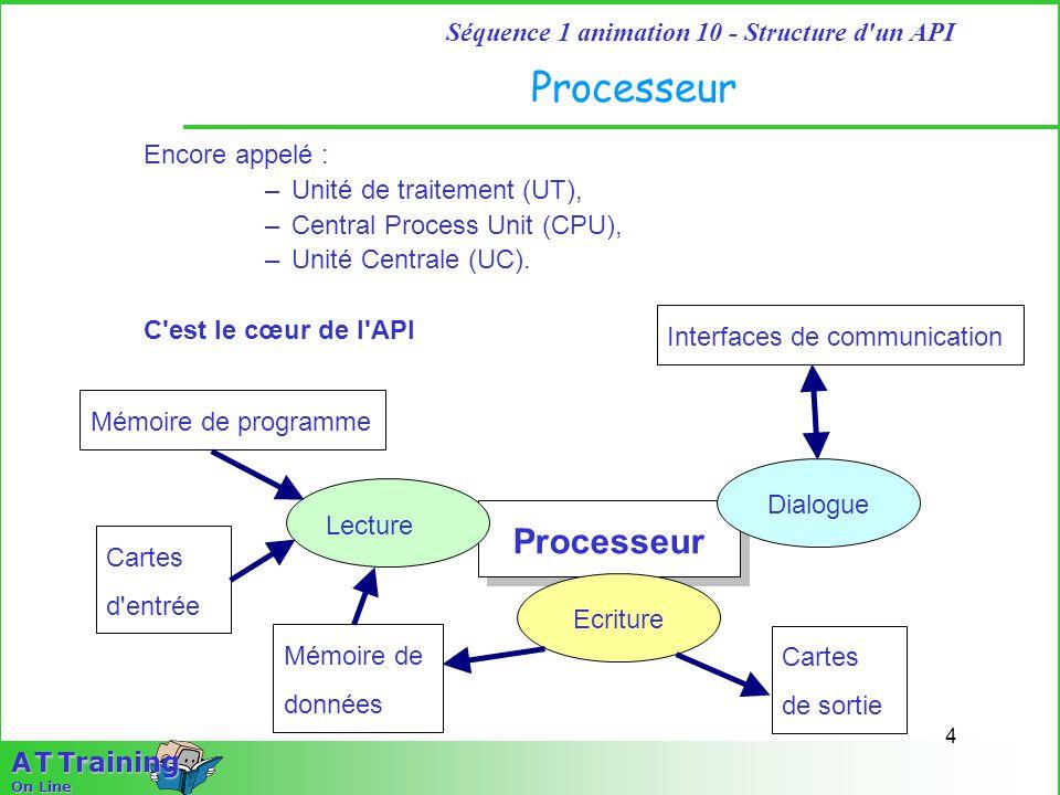 Processeur Processeur Encore appelé : Unité de traitement (UT),