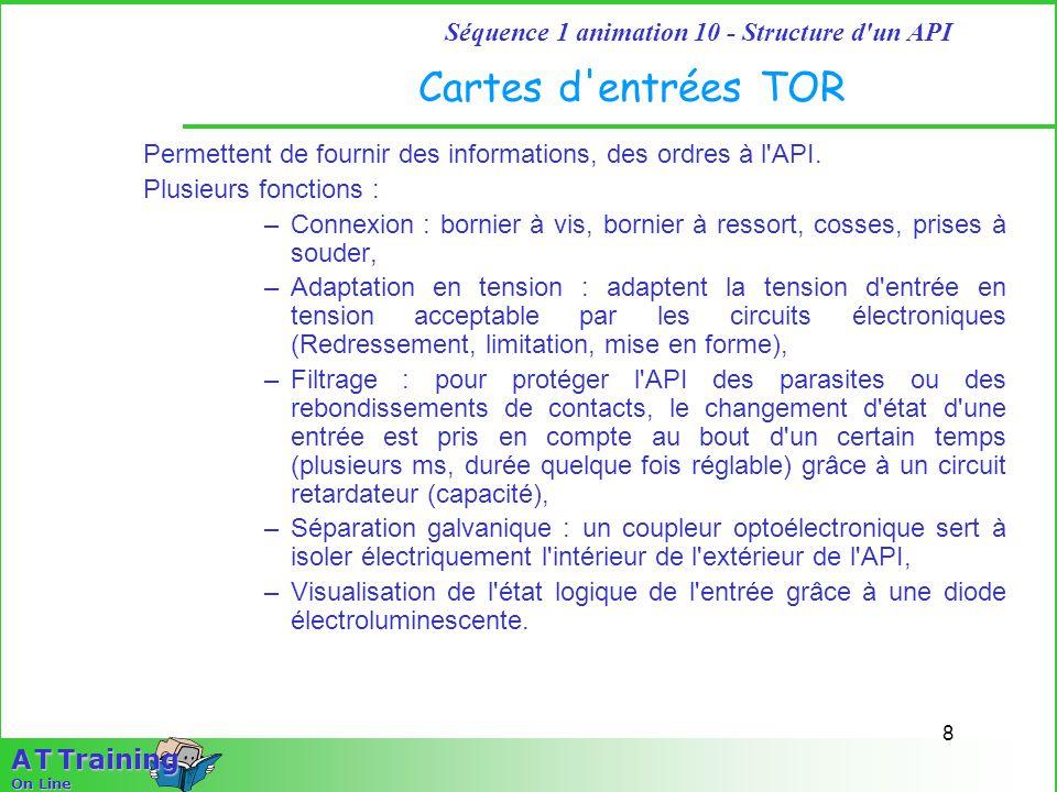 Cartes d entrées TOR Permettent de fournir des informations, des ordres à l API. Plusieurs fonctions :