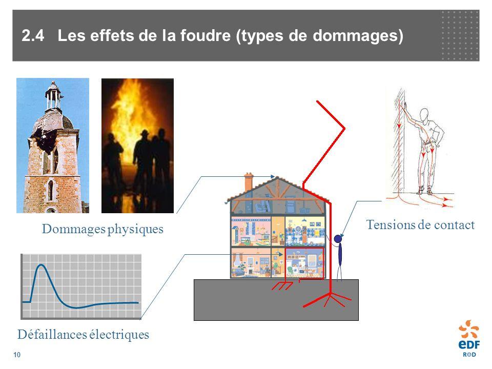 2.4 Les effets de la foudre (types de dommages)