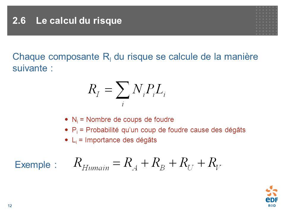 Chaque composante RI du risque se calcule de la manière suivante :