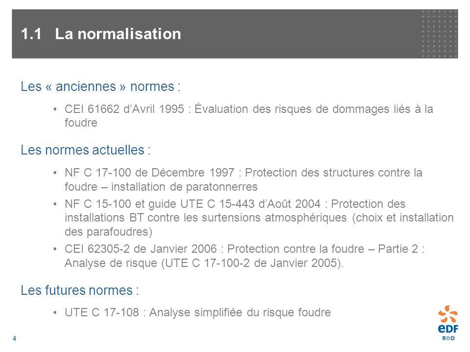1.1 La normalisation Les « anciennes » normes : Les normes actuelles :