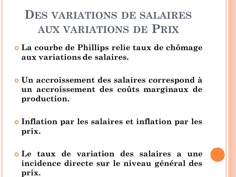 Des variations de salaires aux variations de Prix
