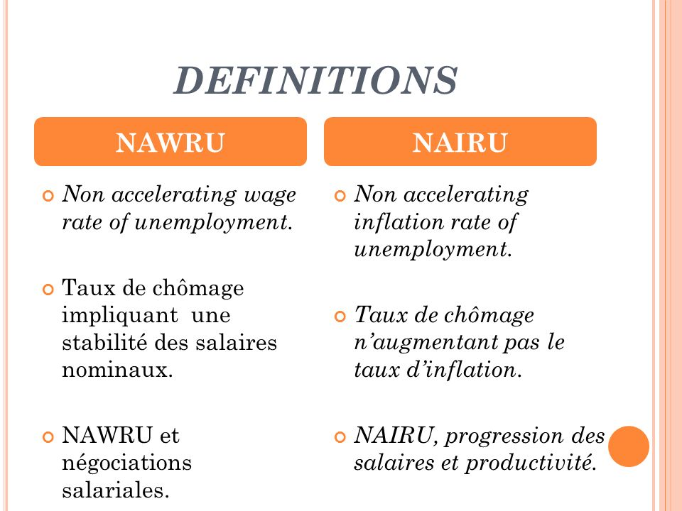 DEFINITIONS NAWRU NAIRU Non accelerating wage rate of unemployment.
