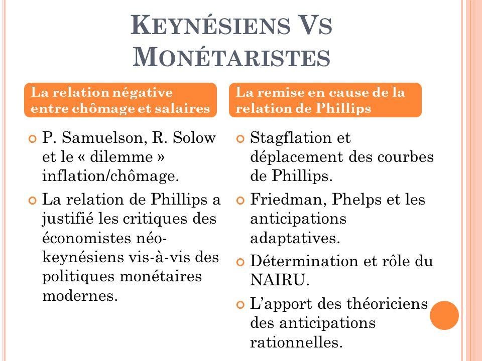 Keynésiens Vs Monétaristes