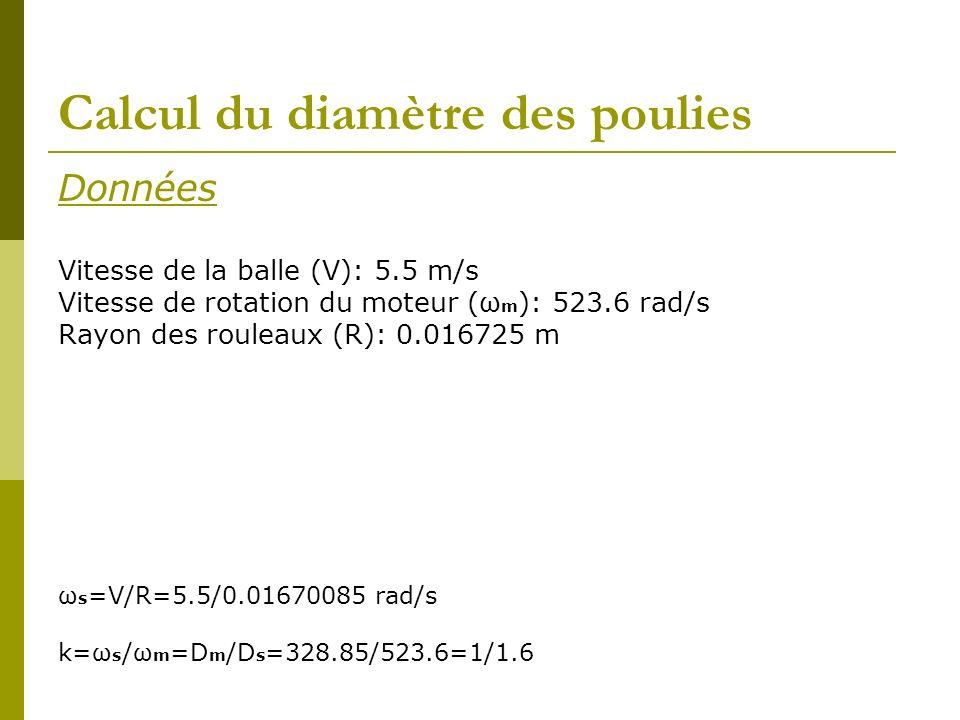 Calcul du diamètre des poulies