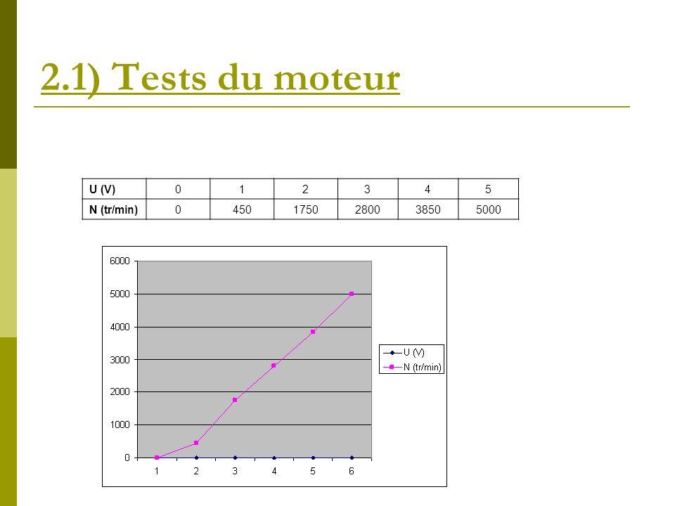 2.1) Tests du moteur U (V) 1 2 3 4 5 N (tr/min) 450 1750 2800 3850