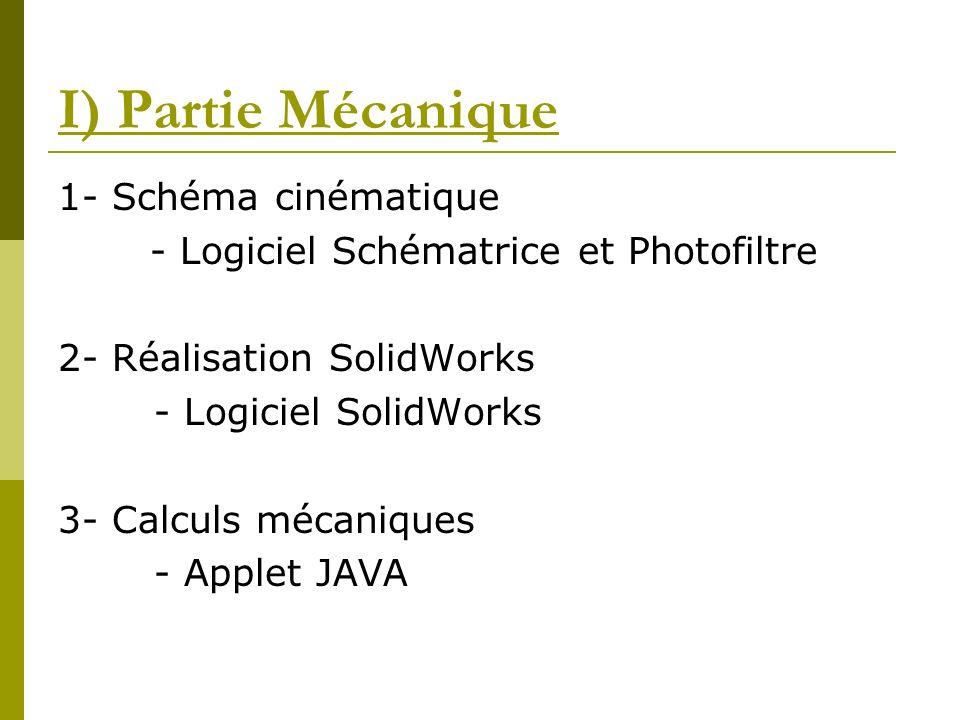 I) Partie Mécanique 1- Schéma cinématique