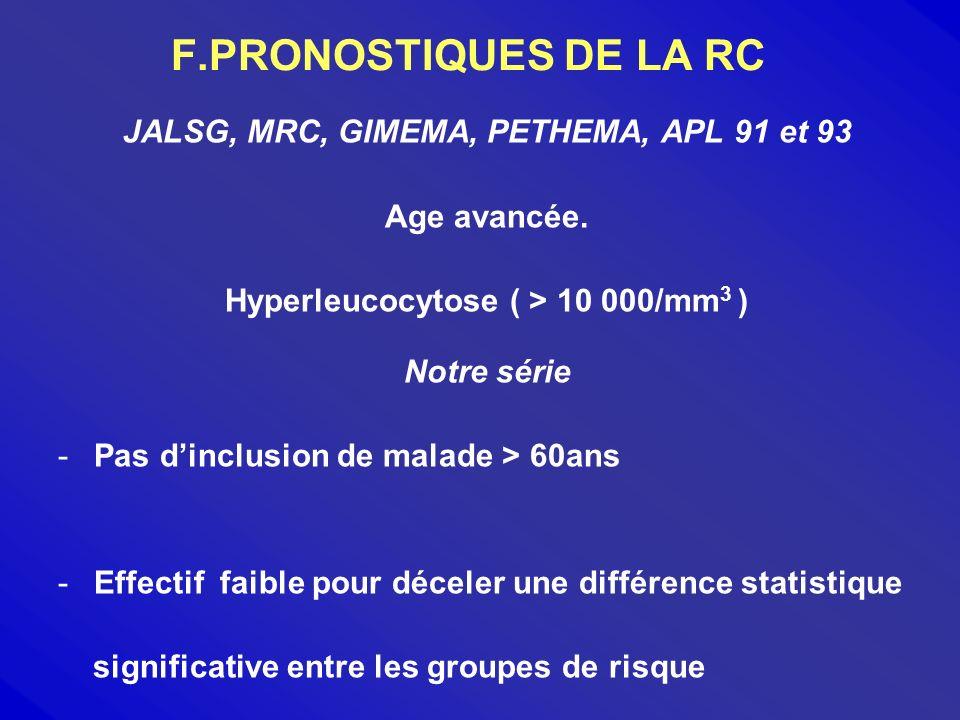 F.PRONOSTIQUES DE LA RC JALSG, MRC, GIMEMA, PETHEMA, APL 91 et 93