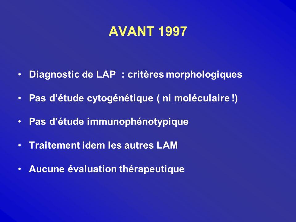 AVANT 1997 Diagnostic de LAP : critères morphologiques