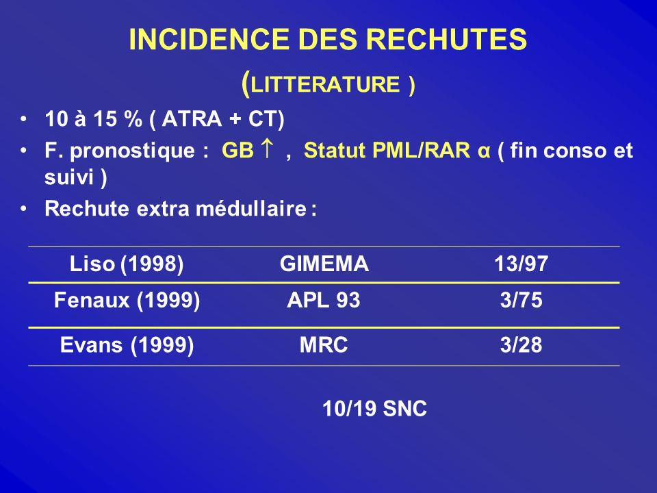 INCIDENCE DES RECHUTES (LITTERATURE )